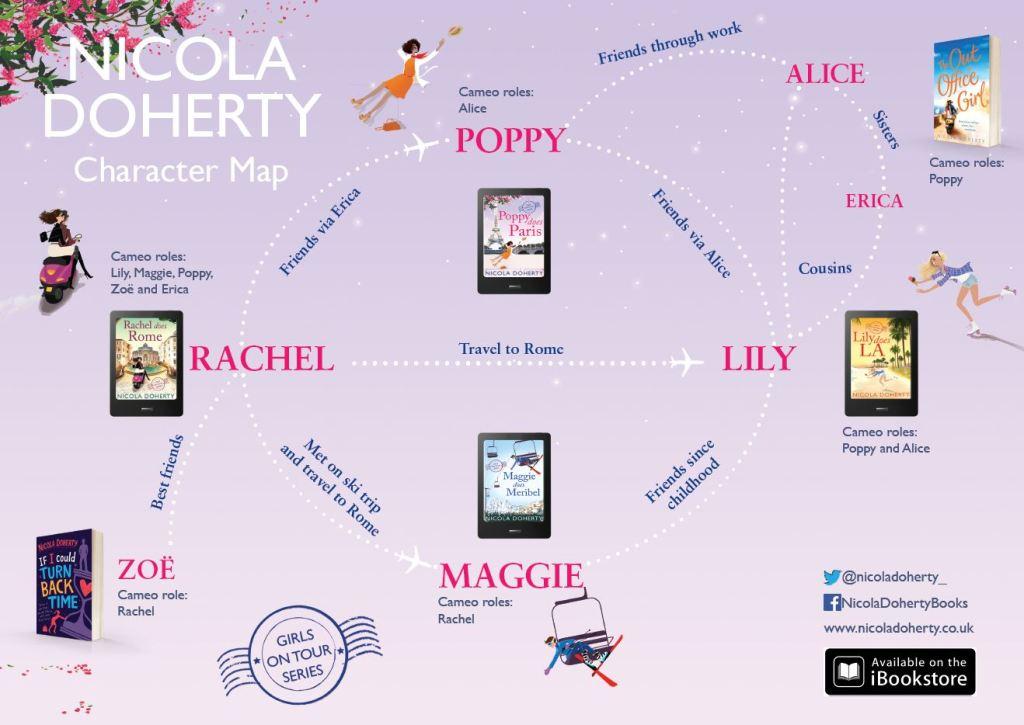 Nicola Doherty character map
